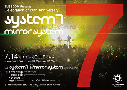 System7 at Joule